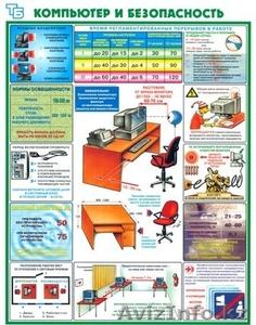 Плакаты по охране труда - Изображение #1, Объявление #1018177